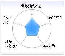 Gyozajiji